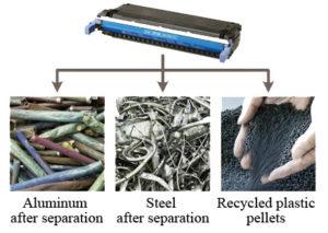 Toner Recycling Process